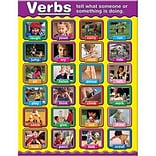 Verbs: Photographic Chartlet