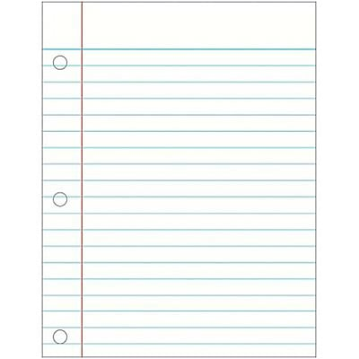Notebook Paper Chartlet