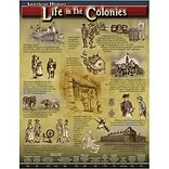 Life in the Colonies Chartlet