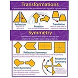 Transformations and Symmetry Chartlet