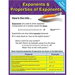 Pre-Algebra Chartlet Exponents
