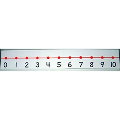 Teachers Number Line
