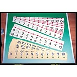 Classroom Number Line -20 to 100