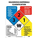 Hazardous Materials Classificaton Label; 14X10, Adhesive Vinyl
