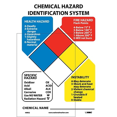 Information Labels; Nfpa Chart With 3 Sets Of 2Numbers 0-4 And Six Symbols, 14X10, Adhesive Vinyl
