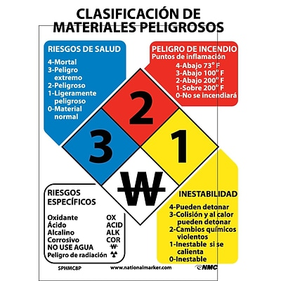 Hazardous Materials Classification Sign (Spanish); 11X8, Adhesive Vinyl