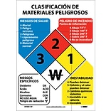 Hazardous Materials Classificaton Sign (Spanish); 14X10, Adhesive Vinyl