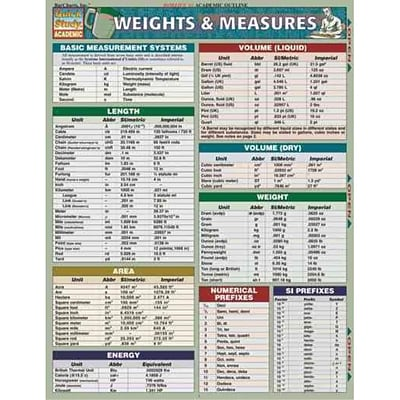 Weights & Measures Inc. BarCharts Pamphlet