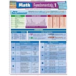 Math Fundamentals 1 Quick Reference Guide