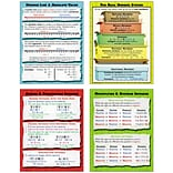 McDonald Publishing Integers and Other Number Sets Poster Set, Math