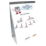 New Path Learning® ELA Common Core Strategies Flip Chart Set, Grade 1