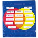 Learning Resources® 39 x 35 1/2 Graphic Organizer Pocket Chart