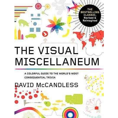The Visual Miscellaneum: A Colorful Guide to the Worlds Most Consequential Trivia