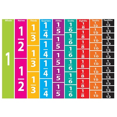 Ashley Math Die Cut Magnet, Comparative Fractions, 51/Pack (ASH10064)