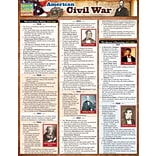 BarCharts, Inc., QuickStudy® American War Reference Set (9781423231387)