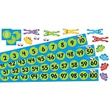 Bulletin Board Set Frog Pond Number Line
