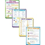 Classroom Poster Set; Math Basics