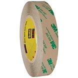 3M™ 468MP Adhesive Transfer Tape, Hand Rolls, 1 x 60 yds., Clear, 36/Case (19337-8)