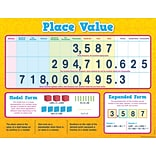 Teacher Created Resources 22 x 17 Place Value Chart (TCR7561)