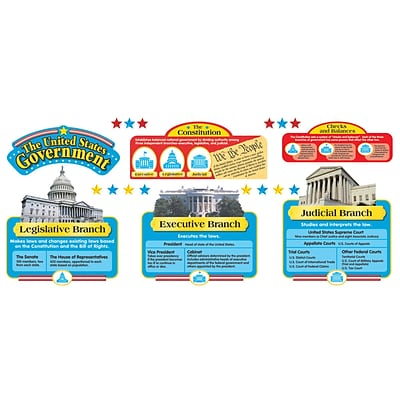 Trend® Bulletin Board Sets, United States Government