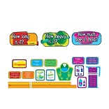 Measurement Bulletin Board Set
