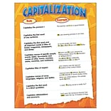 Capitalization Learning Chart
