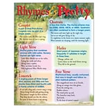 Rhymes & Poetry Learning Chart
