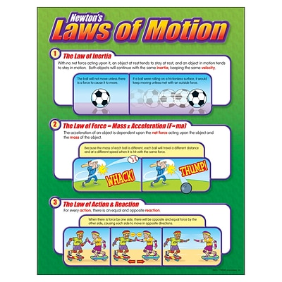 Trend Enterprises® Newtons Laws of Motion Learning Chart