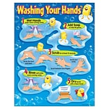 Washing Your Hands Learning Chart