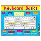 Trend® Computer Keyboard Learning Charts