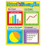 Trend® Types of Graphs Learning Charts