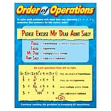 Trend® Order of Operations Learning Charts