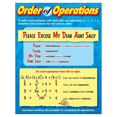Trend® Learning Charts, Order of Operations
