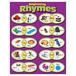 Trend Learning Charts; Beginning Rhymes