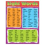 Trend® Sight Words Learning Charts