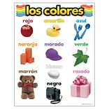 Trend Learning Chart; los colores (Colors)