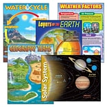 Trend Enterprises Learning Charts Combo Pack, Earth Science, Set of 5 (T-38929)