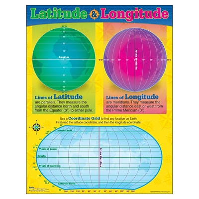Trend® Learning Charts, Latitude and Longitude