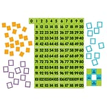 Dowling Magnet - Magnet Math™ Magnetic Demonstration 0 to 120 Chart, 50 piece set (DO-732165)