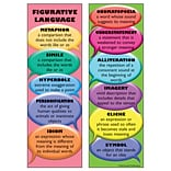 McDonald Publishing Smart Bookmarks, Figurative Language