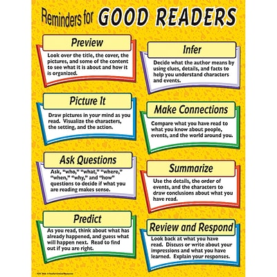 Teacher Created Resources Chart, Reminders For Good Readers