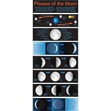 Phases of the Moon Bulletin Board Set