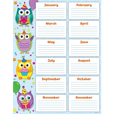 Carson-Dellosa Colorful Owls Birthday, Chart