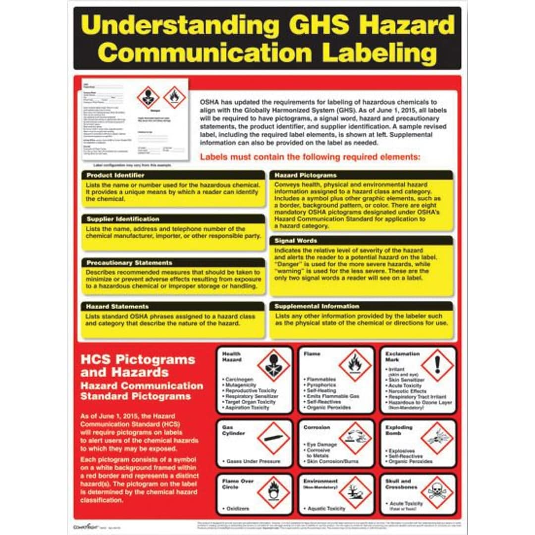 Understanding hazard comm labeling poster quill this web site is intended only for use by us residents buycottarizona