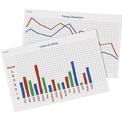 Graphing, Learning Resources® Math Graphs, Write and Wipe Desk Mat