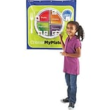 Learning Resources® My Plate Pocket Chart