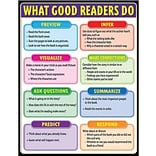 What Good Readers Do, Small Chart