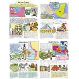 Ancient American Cultures Poster Set