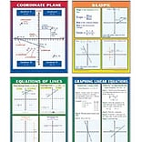 Graphing: Slope & Linear Equations