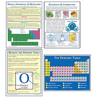 The Periodic Table Teaching Poster Set, Set of 4